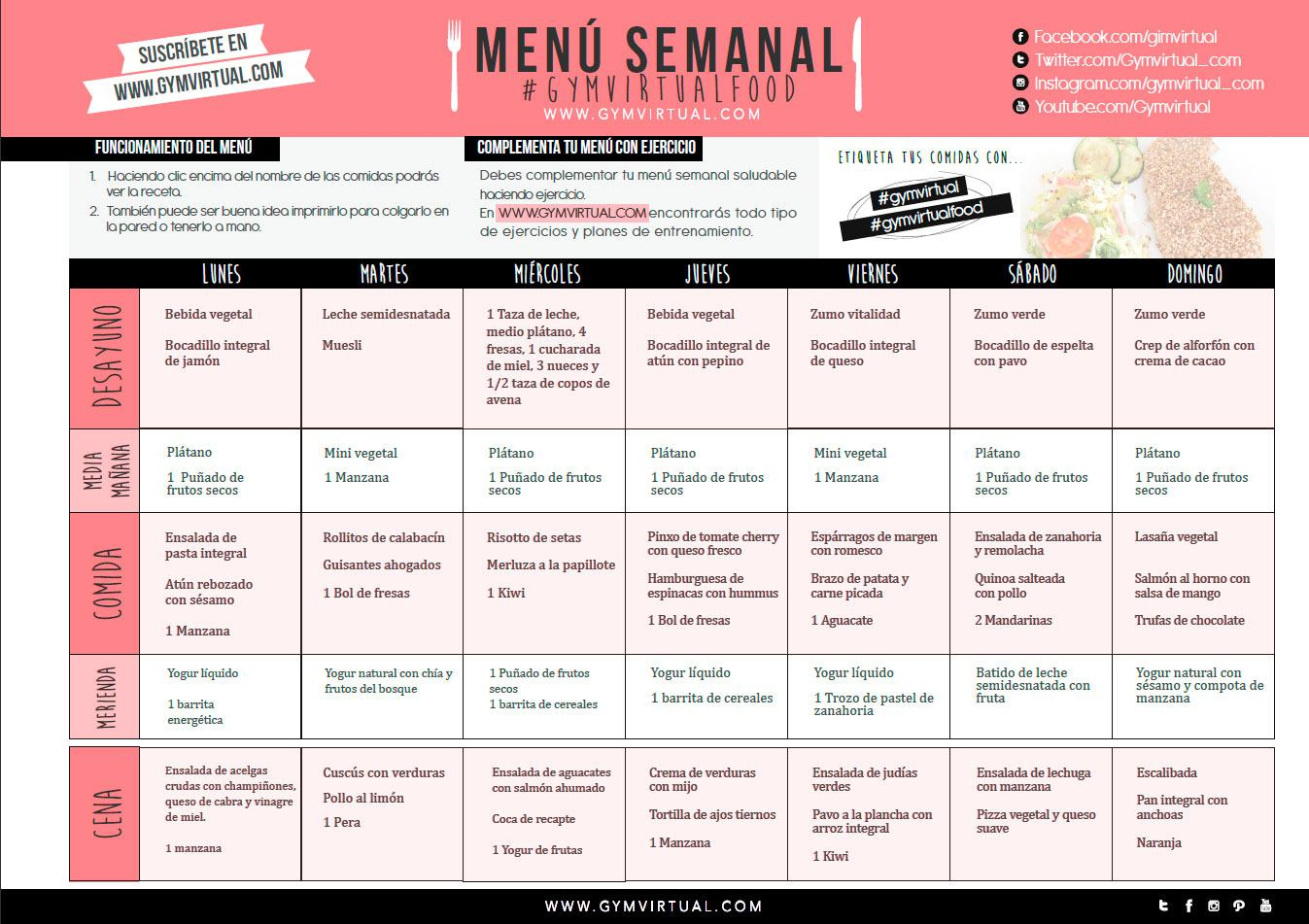 men semanal de recetas saludables gym virtual