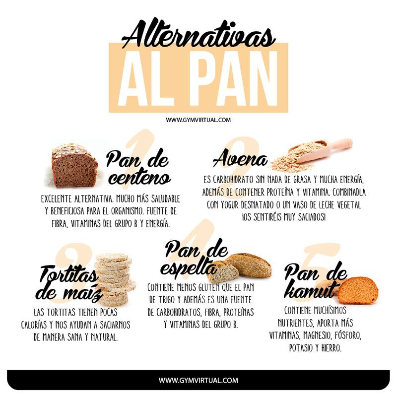 alternativas-al-pan_web