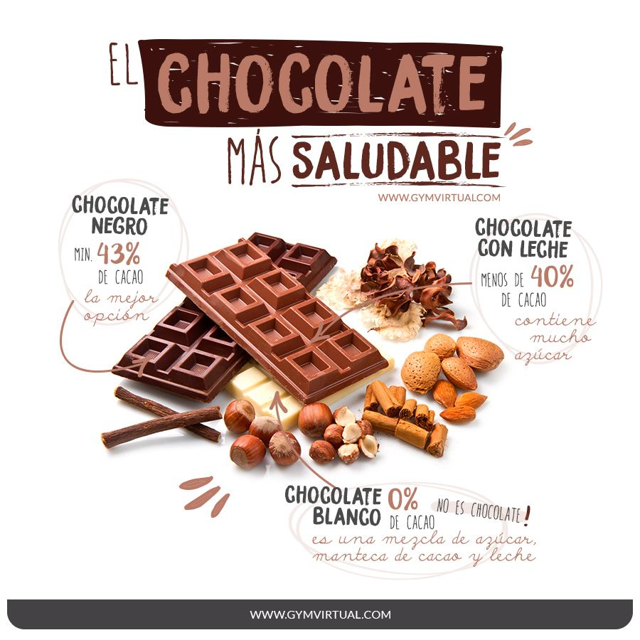 el-chocolate-mas-saludable